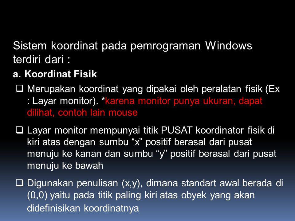 Sistem koordinat pada pemrograman Windows terdiri dari : a.Koordinat Fisik  Merupakan koordinat yang dipakai oleh peralatan fisik (Ex : Layar monitor