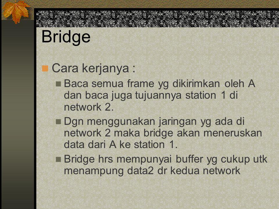 Bridge Cara kerjanya : Baca semua frame yg dikirimkan oleh A dan baca juga tujuannya station 1 di network 2.