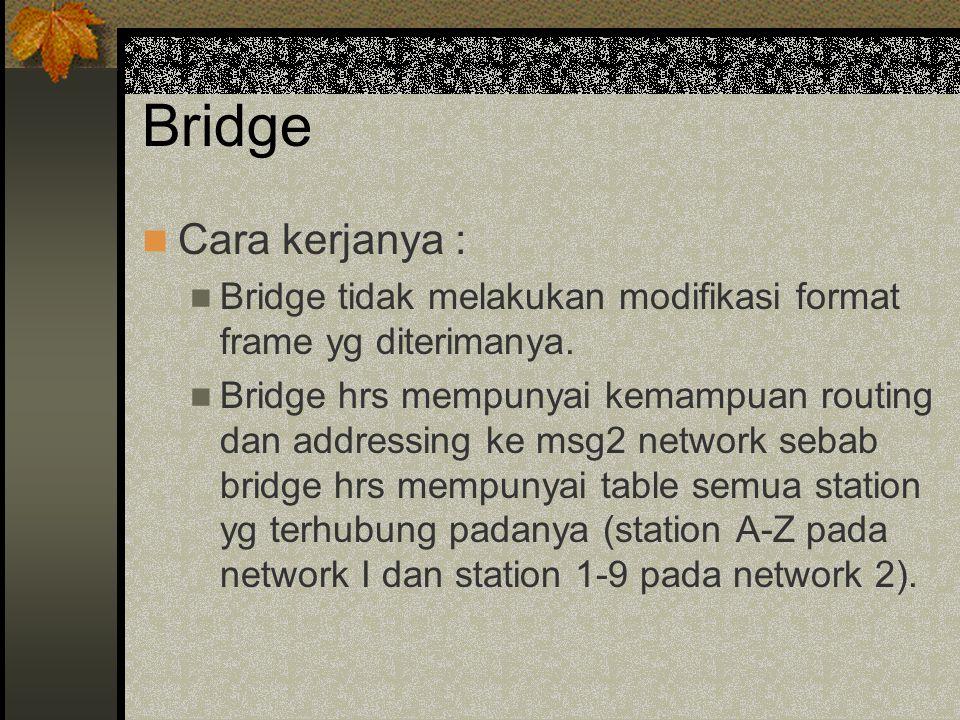 Bridge Cara kerjanya : Bridge tidak melakukan modifikasi format frame yg diterimanya.