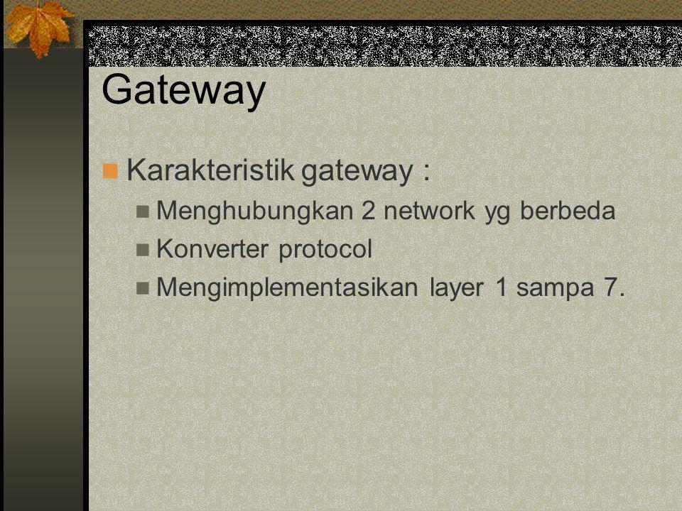 Gateway Karakteristik gateway : Menghubungkan 2 network yg berbeda Konverter protocol Mengimplementasikan layer 1 sampa 7.