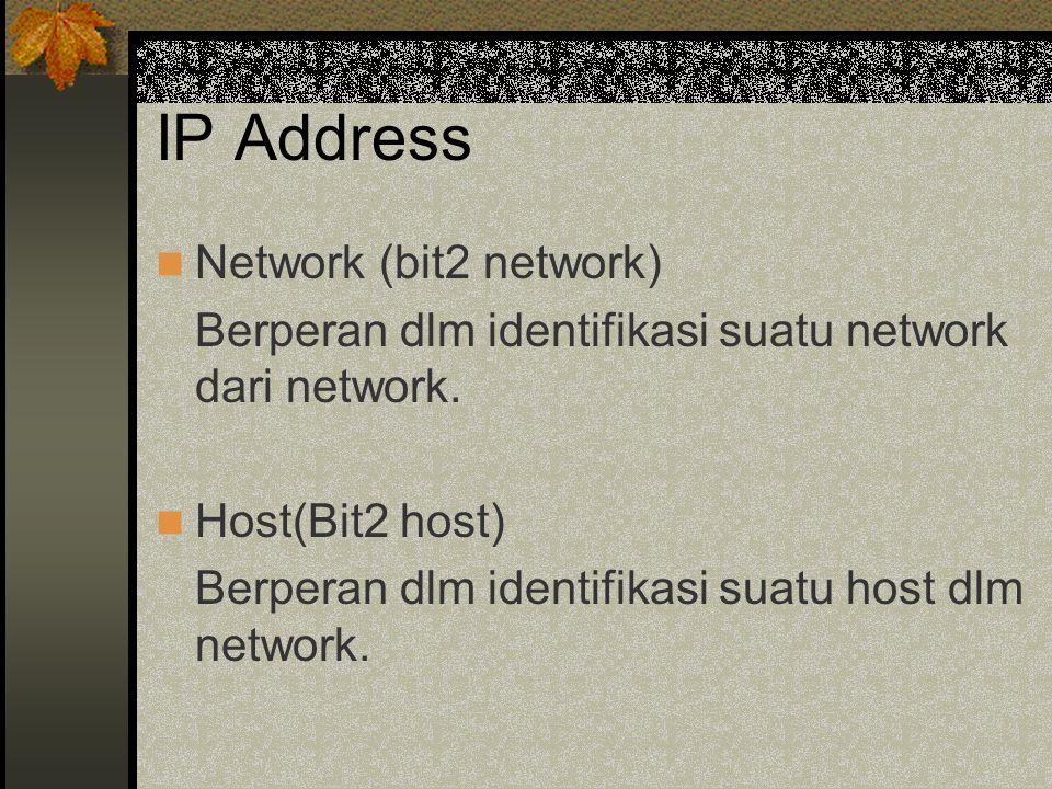 IP Address Network (bit2 network) Berperan dlm identifikasi suatu network dari network.