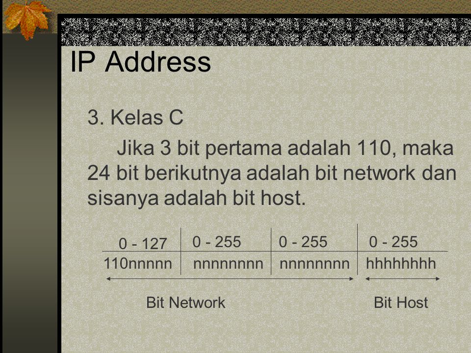IP Address 3.