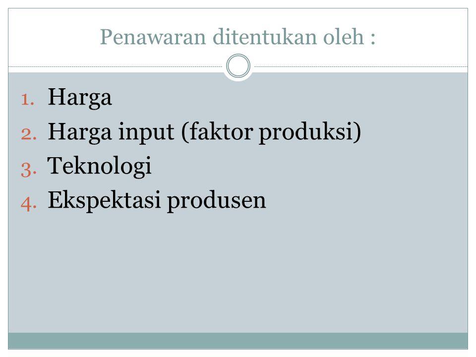 Penawaran ditentukan oleh : 1. Harga 2. Harga input (faktor produksi) 3. Teknologi 4. Ekspektasi produsen