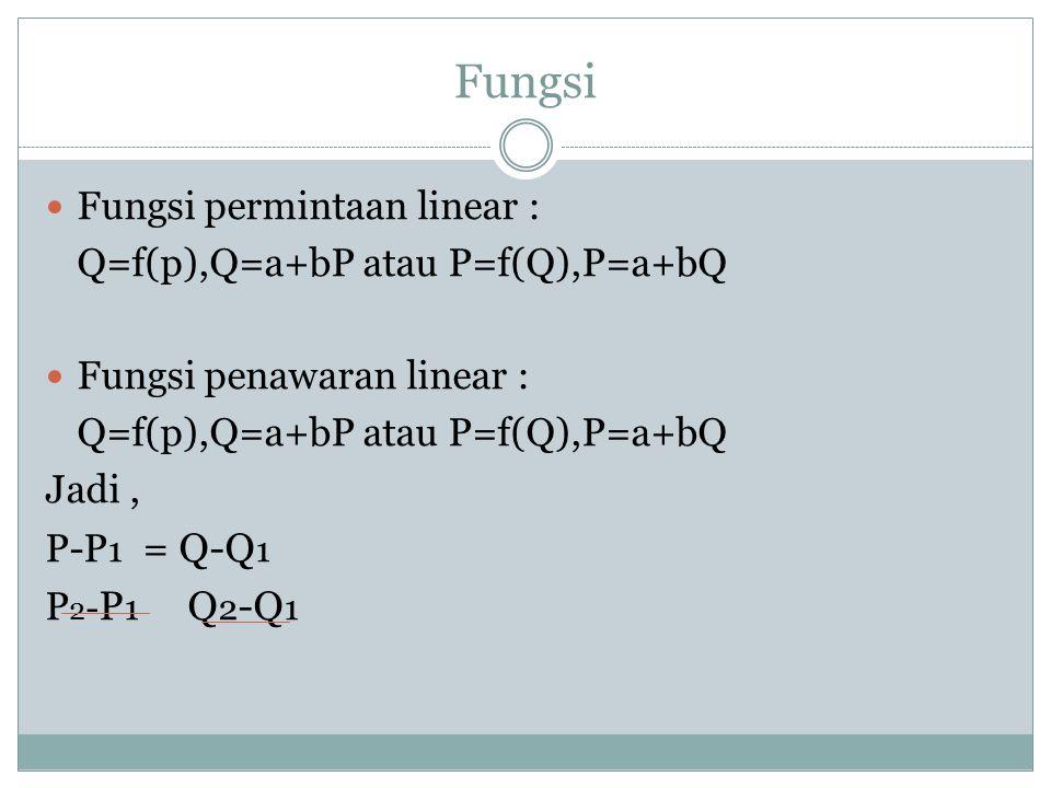 Fungsi Fungsi permintaan linear : Q=f(p),Q=a+bP atau P=f(Q),P=a+bQ Fungsi penawaran linear : Q=f(p),Q=a+bP atau P=f(Q),P=a+bQ Jadi, P-P 1 = Q-Q 1 P 2 - P 1 Q 2 -Q 1