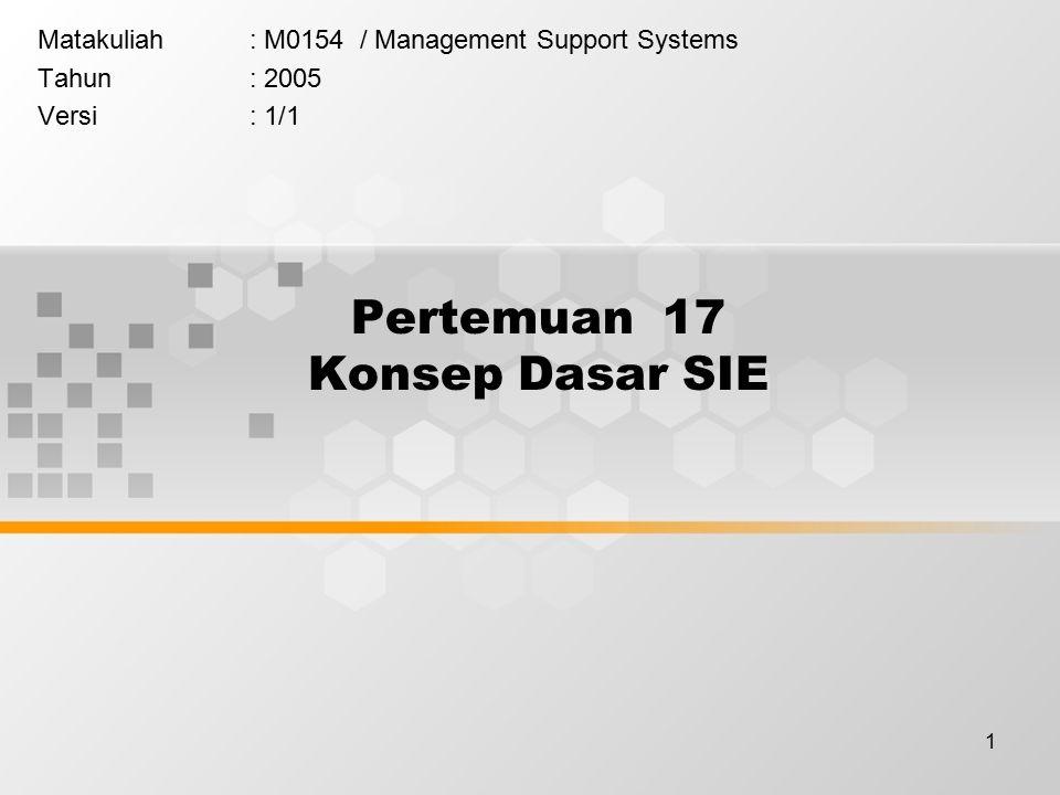 1 Pertemuan 17 Konsep Dasar SIE Matakuliah: M0154 / Management Support Systems Tahun: 2005 Versi: 1/1