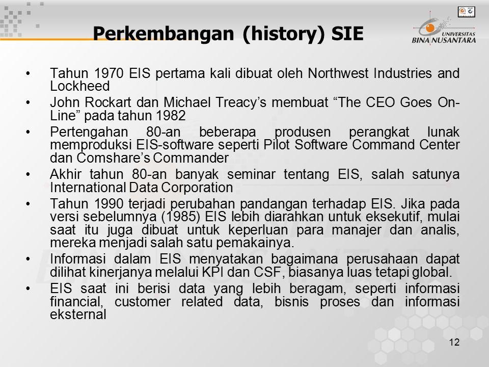 "12 Perkembangan (history) SIE Tahun 1970 EIS pertama kali dibuat oleh Northwest Industries and Lockheed John Rockart dan Michael Treacy's membuat ""The"