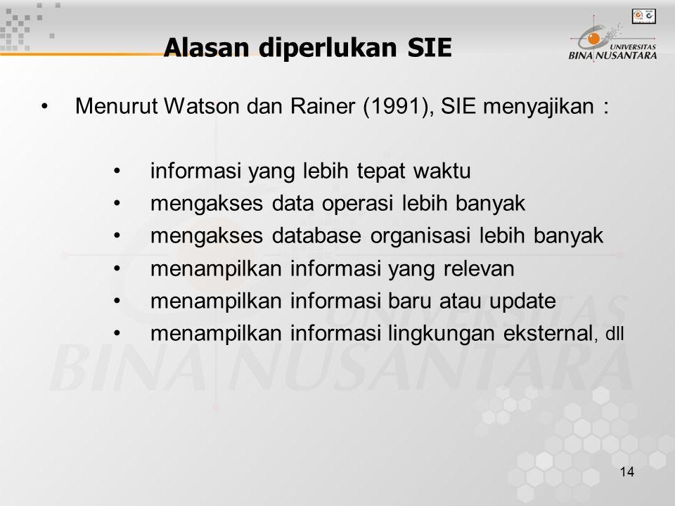 14 Alasan diperlukan SIE Menurut Watson dan Rainer (1991), SIE menyajikan : informasi yang lebih tepat waktu mengakses data operasi lebih banyak mengakses database organisasi lebih banyak menampilkan informasi yang relevan menampilkan informasi baru atau update menampilkan informasi lingkungan eksternal, dll