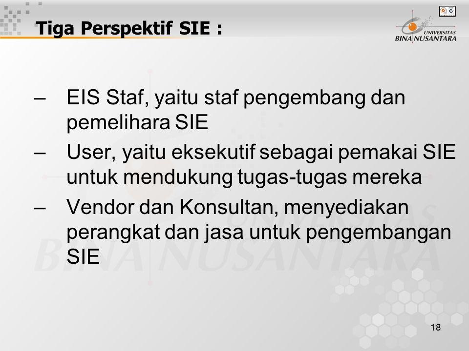 18 Tiga Perspektif SIE : –EIS Staf, yaitu staf pengembang dan pemelihara SIE –User, yaitu eksekutif sebagai pemakai SIE untuk mendukung tugas-tugas mereka –Vendor dan Konsultan, menyediakan perangkat dan jasa untuk pengembangan SIE