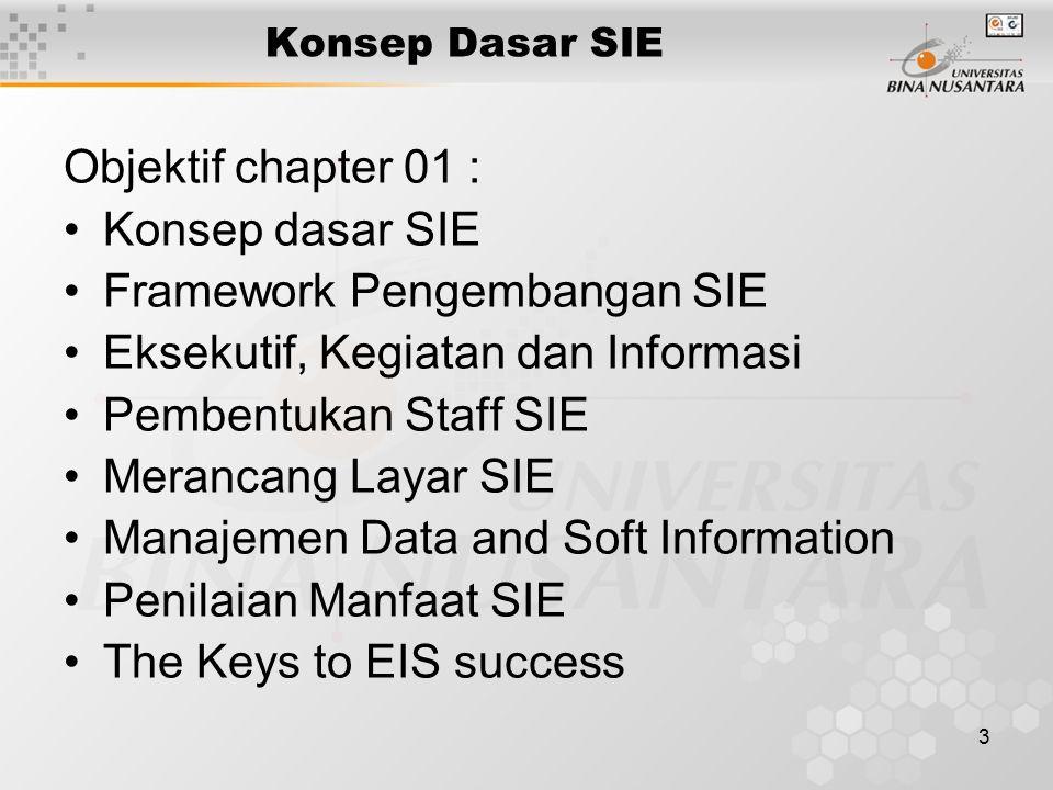 3 Konsep Dasar SIE Objektif chapter 01 : Konsep dasar SIE Framework Pengembangan SIE Eksekutif, Kegiatan dan Informasi Pembentukan Staff SIE Merancang Layar SIE Manajemen Data and Soft Information Penilaian Manfaat SIE The Keys to EIS success