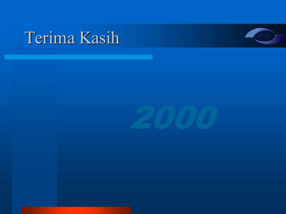 2000 Profil Pendudukan Saluran Akses