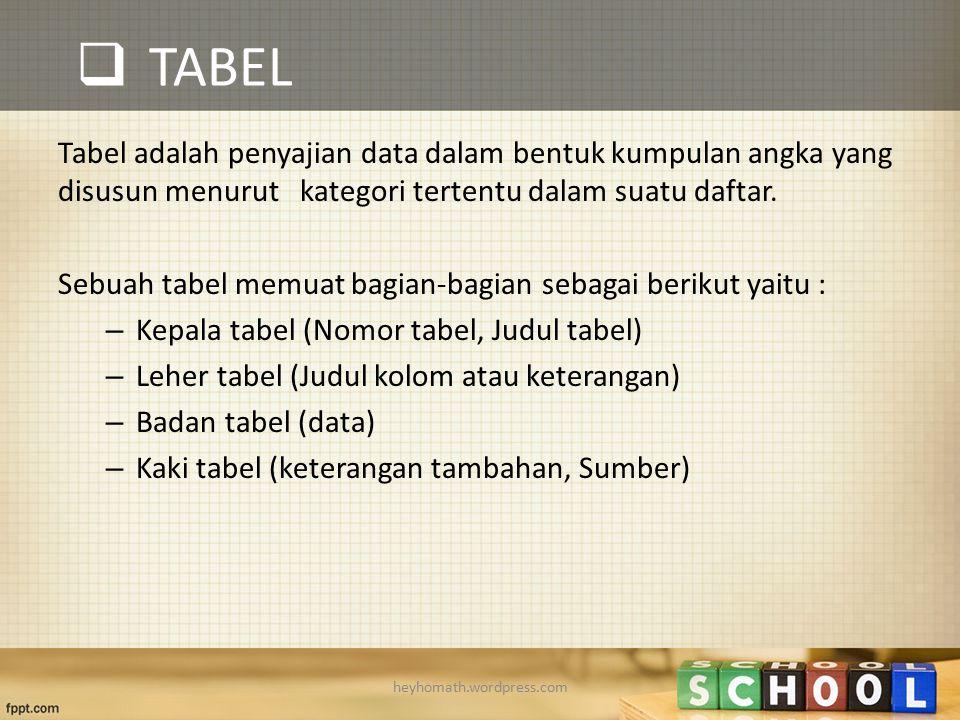  TABEL Tabel adalah penyajian data dalam bentuk kumpulan angka yang disusun menurut kategori tertentu dalam suatu daftar. Sebuah tabel memuat bagian-