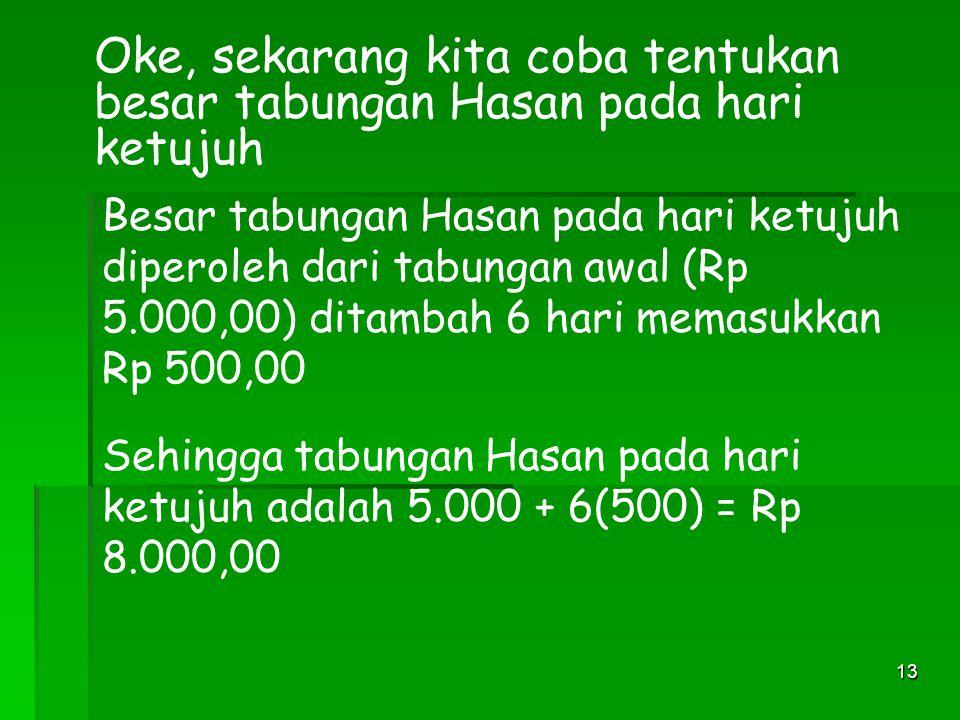 Apakah kalian melihat suatu pola dari proses Hasan menabung? Selalu ditambah Rp 500,00, bukan?
