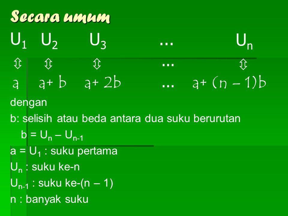 U1U1  U2U2  U3U3  UnUn ......5.0005.000+ 5005.000 + 2(500)5.000 + (n-1)(500)...