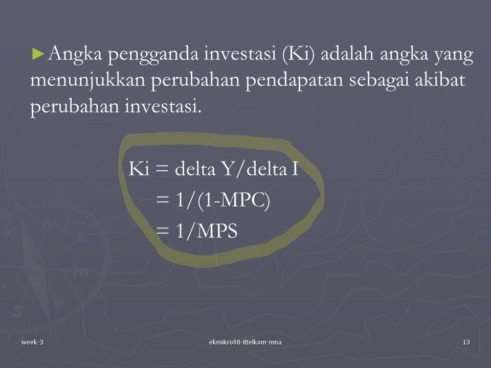 week-3ekmikro08-ittelkom-mna13 ► ► Angka pengganda investasi (Ki) adalah angka yang menunjukkan perubahan pendapatan sebagai akibat perubahan investas