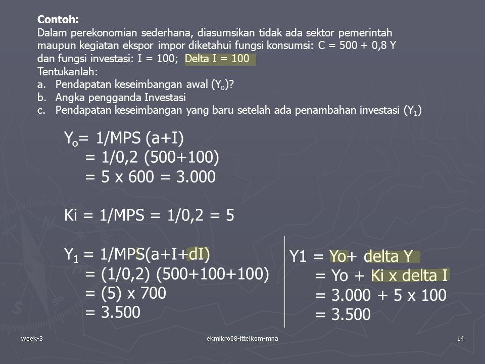 week-3ekmikro08-ittelkom-mna14 Contoh: Dalam perekonomian sederhana, diasumsikan tidak ada sektor pemerintah maupun kegiatan ekspor impor diketahui fu