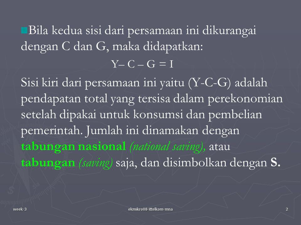 week-3ekmikro08-ittelkom-mna2 Bila kedua sisi dari persamaan ini dikurangai dengan C dan G, maka didapatkan: Y– C – G = I Sisi kiri dari persamaan ini