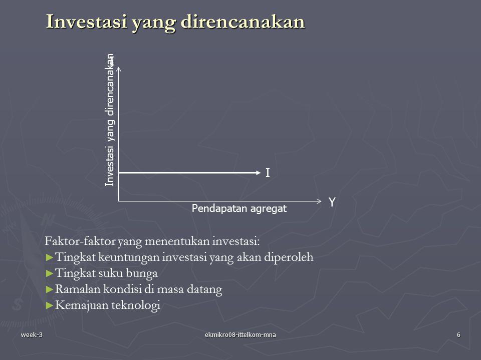 week-3ekmikro08-ittelkom-mna6 Investasi yang direncanakan Investasi yang direncanakan Faktor-faktor yang menentukan investasi: ► ► Tingkat keuntungan