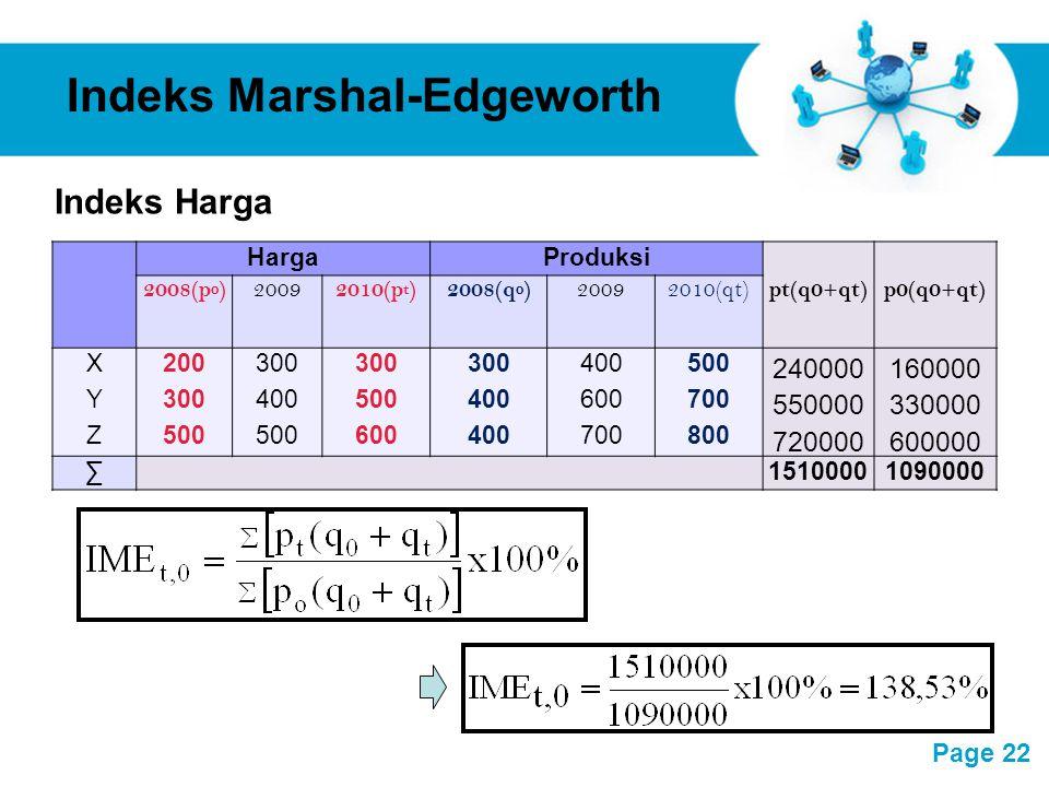 Free Powerpoint Templates Page 22 Indeks Marshal-Edgeworth HargaProduksi 2008(p 0 ) 2009 2010(p t )2008(q 0 ) 20092010(qt) pt(q0+qt)p0(q0+qt) X200300