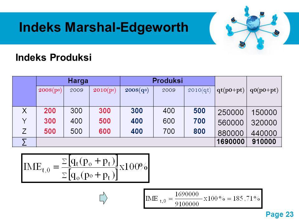 Free Powerpoint Templates Page 23 Indeks Marshal-Edgeworth HargaProduksi 2008(p 0 ) 2009 2010(p t )2008(q 0 ) 20092010(qt) qt(p0+pt)q0(p0+pt) X200300