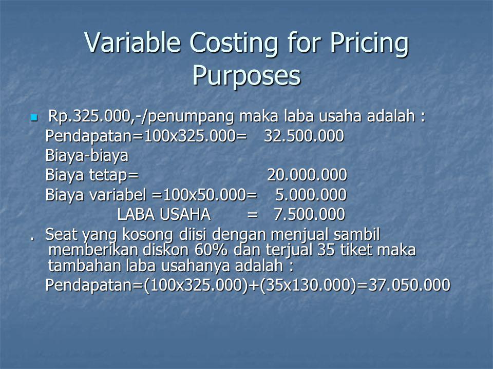 Variable Costing for Pricing Porposes Biaya tetap 20.000.000 Biaya tetap 20.000.000 Biaya variabel=135x50.000 6.750.000 Biaya variabel=135x50.000 6.750.000 LABA USAHA 10.300.000 LABA USAHA 10.300.000.