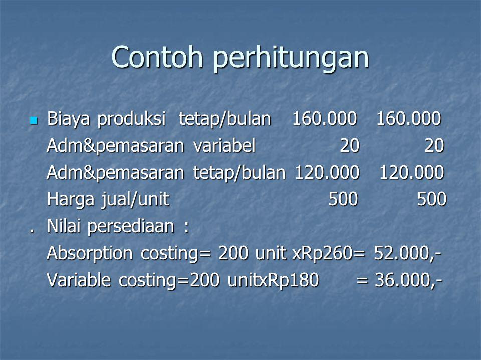 Dampak Terhadap Laba Bila Produksi = Penjualan sehingga tidak terjadi perubahan terhadap persediaan, maka Laba Absorption=Laba Variable.