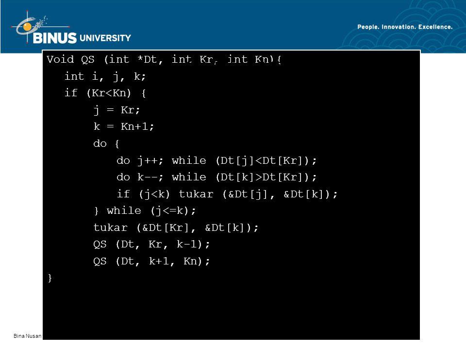 Bina Nusantara Void QS (int *Dt, int Kr, int Kn){ int i, j, k; if (Kr<Kn) { j = Kr; k = Kn+1; do { do j++; while (Dt[j]<Dt[Kr]); do k--; while (Dt[k]>