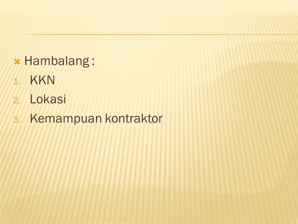  Hambalang : 1. KKN 2. Lokasi 3. Kemampuan kontraktor