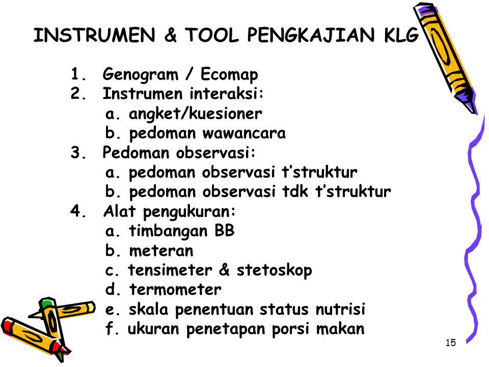 15 INSTRUMEN & TOOL PENGKAJIAN KLG 1.Genogram / Ecomap 2.Instrumen interaksi: a. angket/kuesioner b. pedoman wawancara 3.Pedoman observasi: a. pedoman