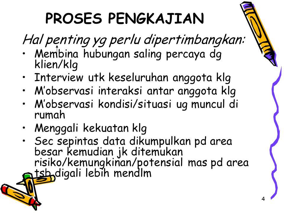 5 1. Genogram 2. Daftar pertanyaan 3. Cek list & kuesioner 4. Pedoman observasi TOOL PENGKAJIAN KLG