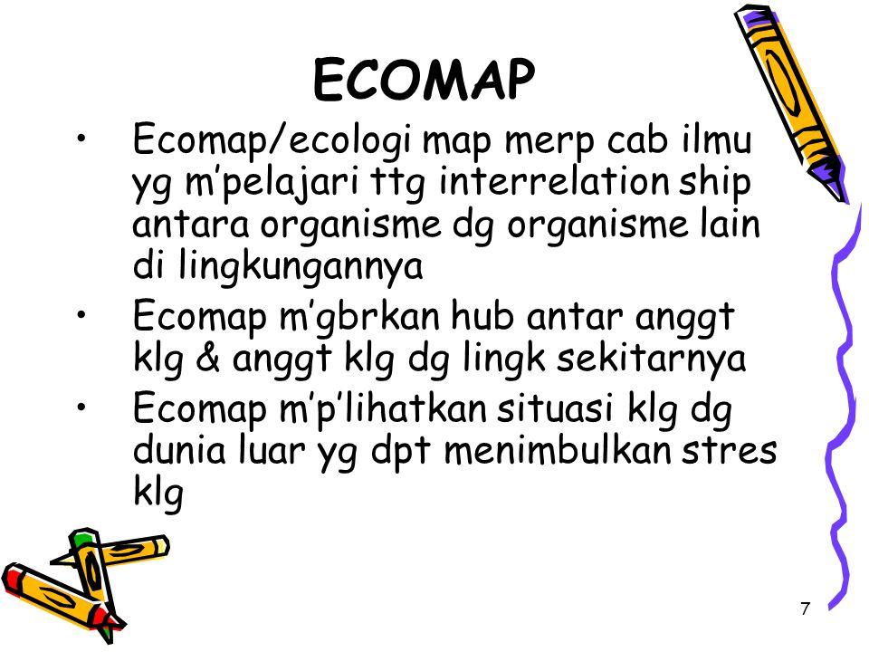 7 ECOMAP Ecomap/ecologi map merp cab ilmu yg m'pelajari ttg interrelation ship antara organisme dg organisme lain di lingkungannya Ecomap m'gbrkan hub
