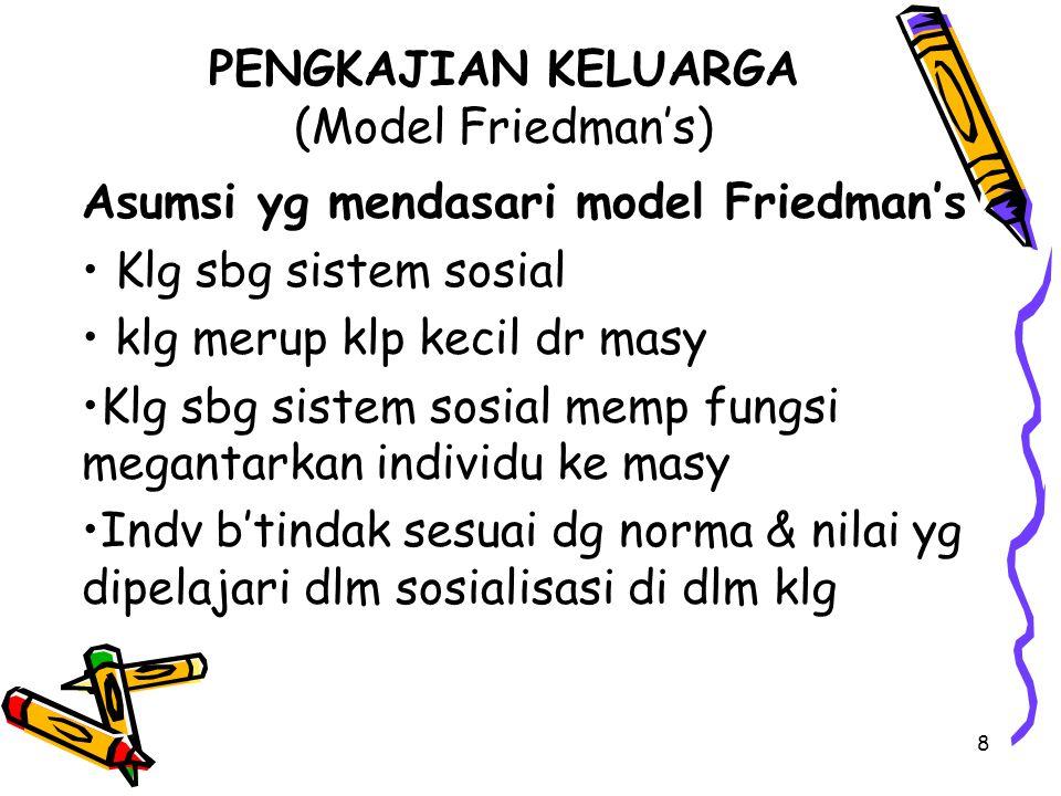 9 PENGKAJIAN KELUARGA (MODEL FRIEDMAN'S) Ada 6 kategori utama pd pengkajian klg: 1.Data pengenalan keluarga 2.Riwayat & tahap perkembangan keluarga 3.Data lingkungan 4.Struktur klg (struktur peran, nilai, komunikasi, kekuatan) 5.Fungsi klg(fungsi afektif, sosialisasi, yankes, ekonomi, reproduksi) 6.Koping klg T