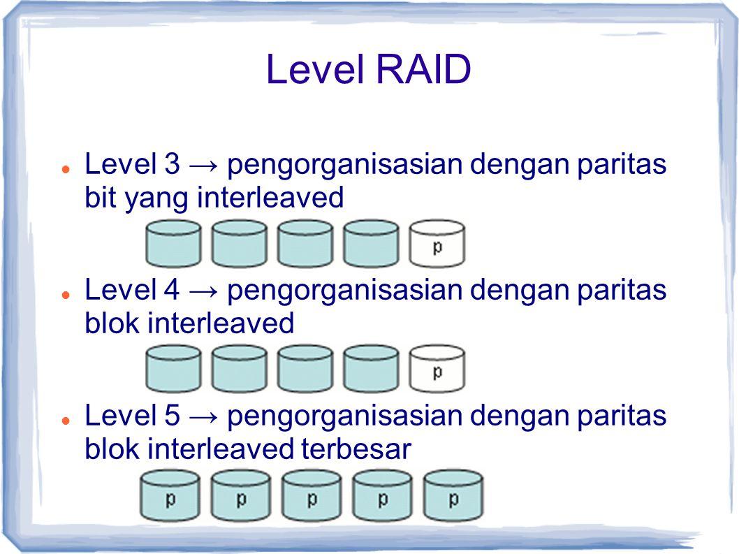 Level RAID Level 3 → pengorganisasian dengan paritas bit yang interleaved Level 4 → pengorganisasian dengan paritas blok interleaved Level 5 → pengorg