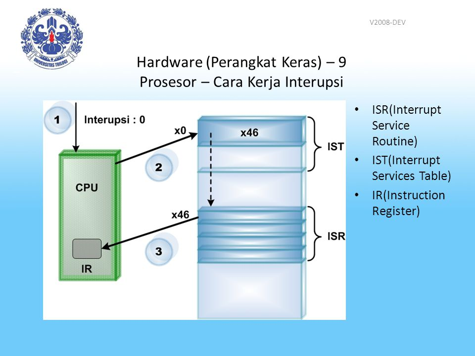 V2008-DEV Hardware (Perangkat Keras) – 9 Prosesor – Cara Kerja Interupsi ISR(Interrupt Service Routine) IST(Interrupt Services Table) IR(Instruction R