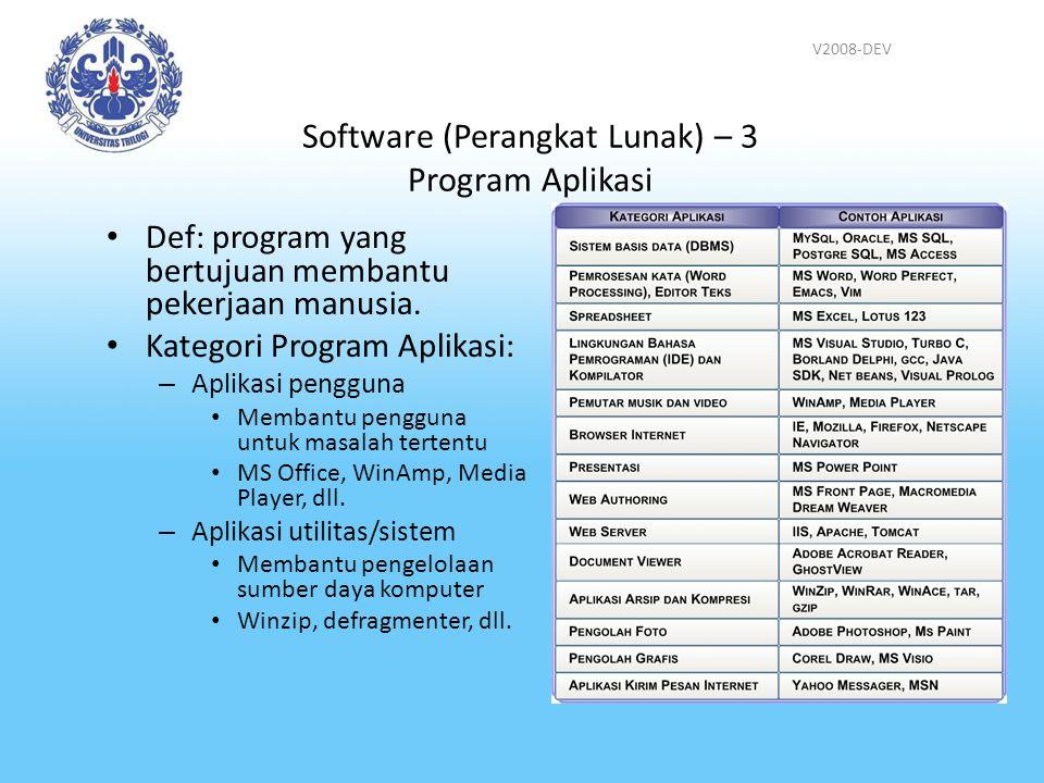 V2008-DEV Software (Perangkat Lunak) – 3 Program Aplikasi Def: program yang bertujuan membantu pekerjaan manusia. Kategori Program Aplikasi: – Aplikas