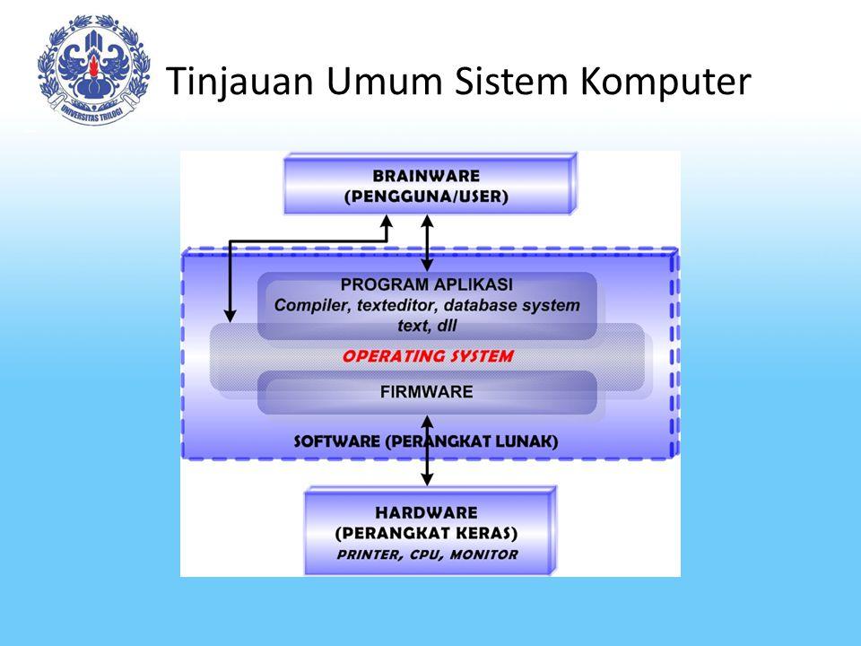 V2008-DEV Hardware (Perangkat Keras) Definisi: komponen sistem komputer yang berwujud fisik Contoh: – piranti I/O (monitor, keyboard, mouse, printer, scanner), Prosesor (CPU), Memori, Komponen tambahan lain Komponen perangkat keras terdiri dari: – Prosesor – Memori utama – Modul I/O – Saluran bus – Piranti I/O