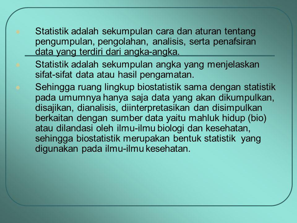 Statistik adalah sekumpulan cara dan aturan tentang pengumpulan, pengolahan, analisis, serta penafsiran data yang terdiri dari angka-angka. Statistik