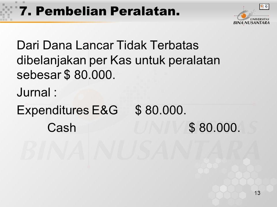 13 7. Pembelian Peralatan. Dari Dana Lancar Tidak Terbatas dibelanjakan per Kas untuk peralatan sebesar $ 80.000. Jurnal : Expenditures E&G $ 80.000.