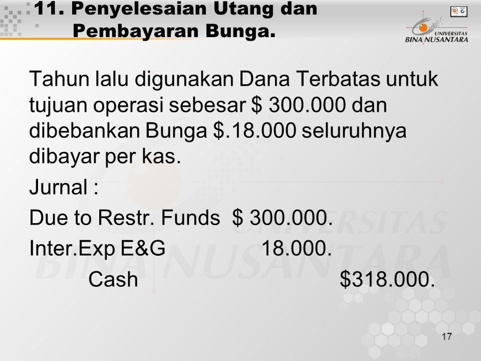 17 11. Penyelesaian Utang dan Pembayaran Bunga. Tahun lalu digunakan Dana Terbatas untuk tujuan operasi sebesar $ 300.000 dan dibebankan Bunga $.18.00