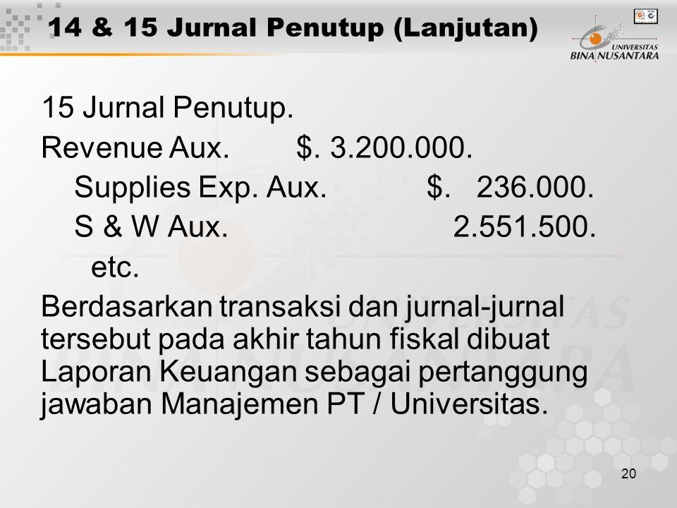20 14 & 15 Jurnal Penutup (Lanjutan) 15 Jurnal Penutup. Revenue Aux. $. 3.200.000. Supplies Exp. Aux. $. 236.000. S & W Aux. 2.551.500. etc. Berdasark