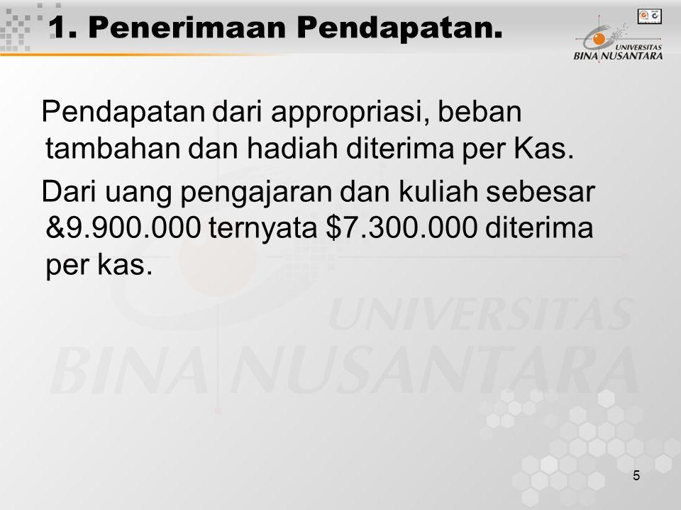 5 1. Penerimaan Pendapatan. Pendapatan dari appropriasi, beban tambahan dan hadiah diterima per Kas. Dari uang pengajaran dan kuliah sebesar &9.900.00