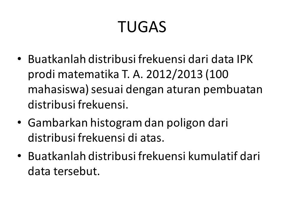 TUGAS Buatkanlah distribusi frekuensi dari data IPK prodi matematika T. A. 2012/2013 (100 mahasiswa) sesuai dengan aturan pembuatan distribusi frekuen