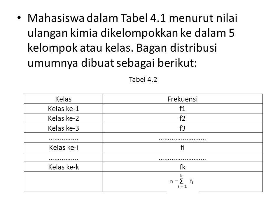 Mahasiswa dalam Tabel 4.1 menurut nilai ulangan kimia dikelompokkan ke dalam 5 kelompok atau kelas. Bagan distribusi umumnya dibuat sebagai berikut: T
