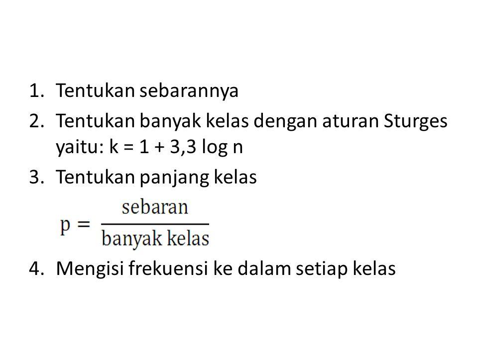 1.Tentukan sebarannya 2.Tentukan banyak kelas dengan aturan Sturges yaitu: k = 1 + 3,3 log n 3.Tentukan panjang kelas 4.Mengisi frekuensi ke dalam set