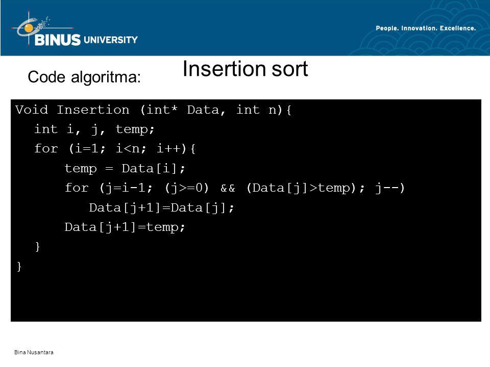 Bina Nusantara Insertion sort Code algoritma: Void Insertion (int* Data, int n){ int i, j, temp; for (i=1; i<n; i++){ temp = Data[i]; for (j=i-1; (j>=