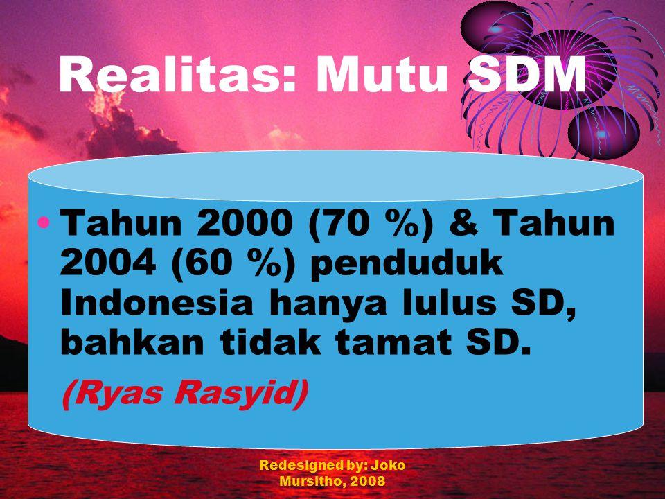 Redesigned by: Joko Mursitho, 2008 Kecemasan Publik di Indonesia terbanyak teror bom yang meledak setelah Irak dan Afghanistan.