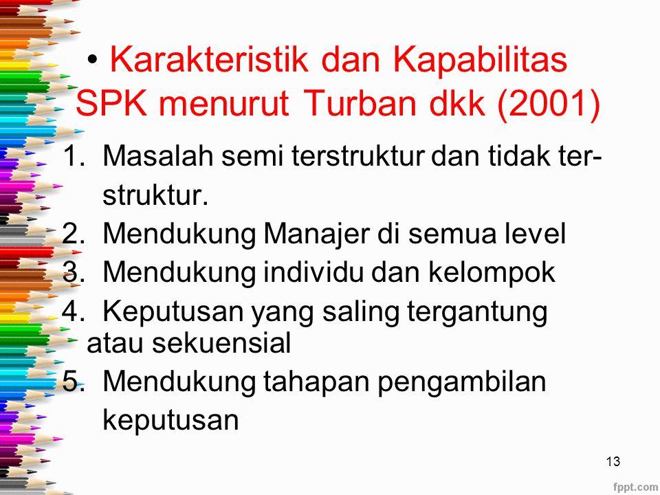 Karakteristik dan Kapabilitas SPK menurut Turban dkk (2001) 1.