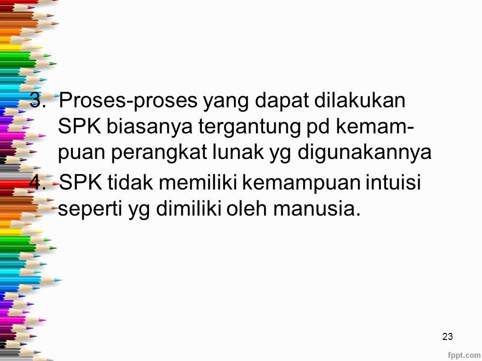 Keterbatasan SPK 1.