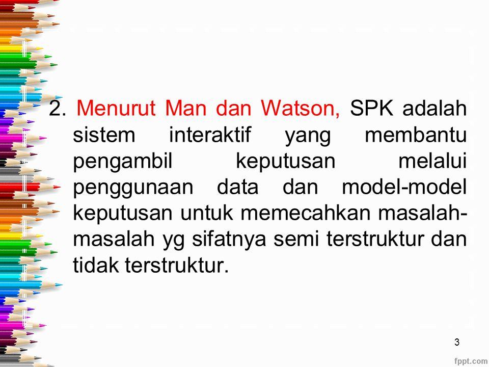 Pengertian SPK 1.