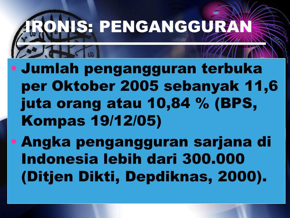 IRONIS: EKONOMI Pendapatan per capita Indonesia hanya 830 dolar AS (2002), jauh dari Thailand (US$ 1.987) atau Malaysia (US$ 3.400) yang juga sama-sama terkena krisis ekonomi 1997-98; Terdapat 62 juta jiwa (28,44 %) penduduk miskin (BPS, 2005).