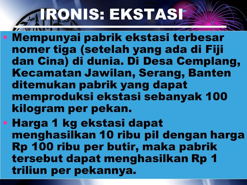 IRONIS: PENGANGGURAN Jumlah pengangguran terbuka per Oktober 2005 sebanyak 11,6 juta orang atau 10,84 % (BPS, Kompas 19/12/05) Angka pengangguran sarjana di Indonesia lebih dari 300.000 (Ditjen Dikti, Depdiknas, 2000).